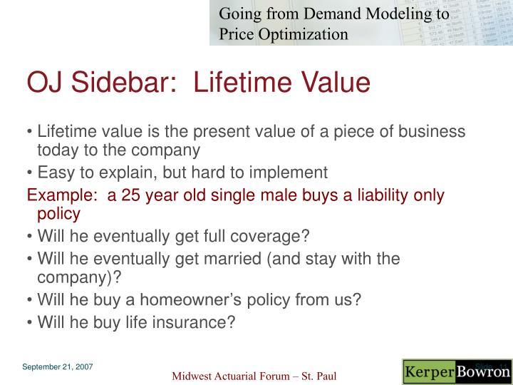 OJ Sidebar:  Lifetime Value