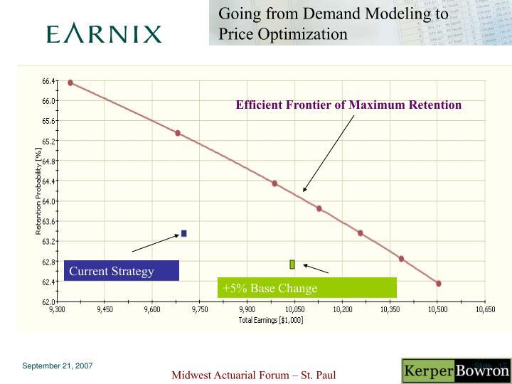Efficient Frontier of Maximum Retention
