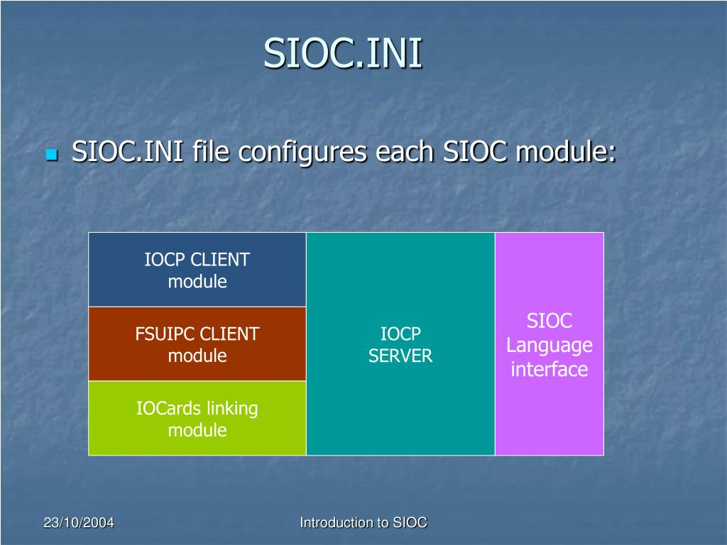 PPT - Introduction to SIOC By Manuel Vélez (Translation by Manuel
