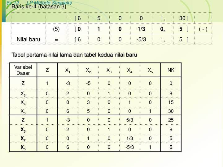 Baris ke-4 (batasan 3)
