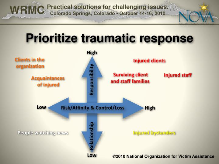Prioritize traumatic response