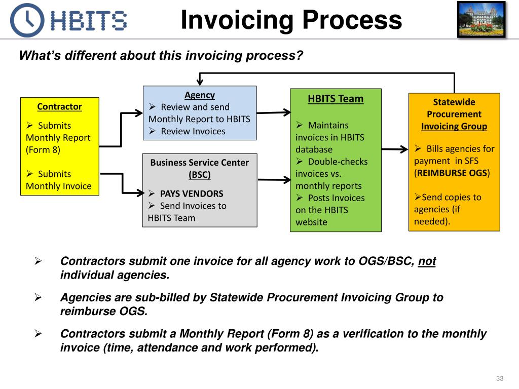 PPT - Hourly Based Information Technology Services (HBITS