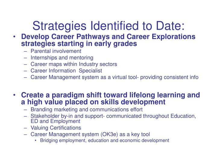 Strategies Identified to Date: