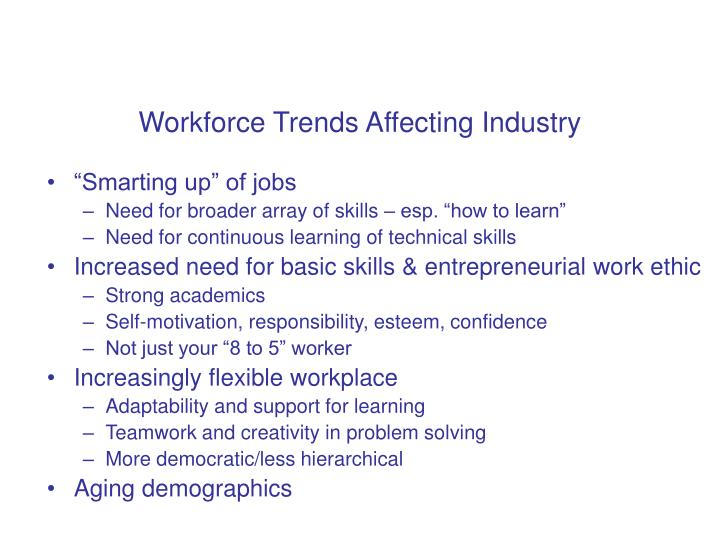Workforce Trends Affecting Industry