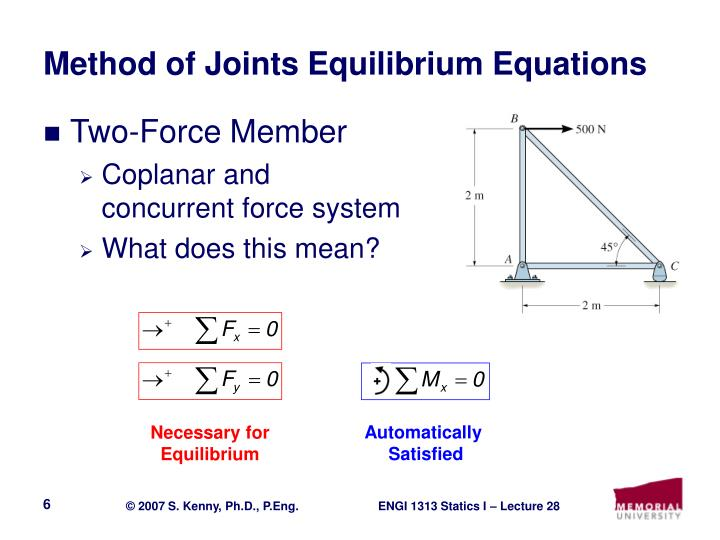 Method of Joints Equilibrium Equations