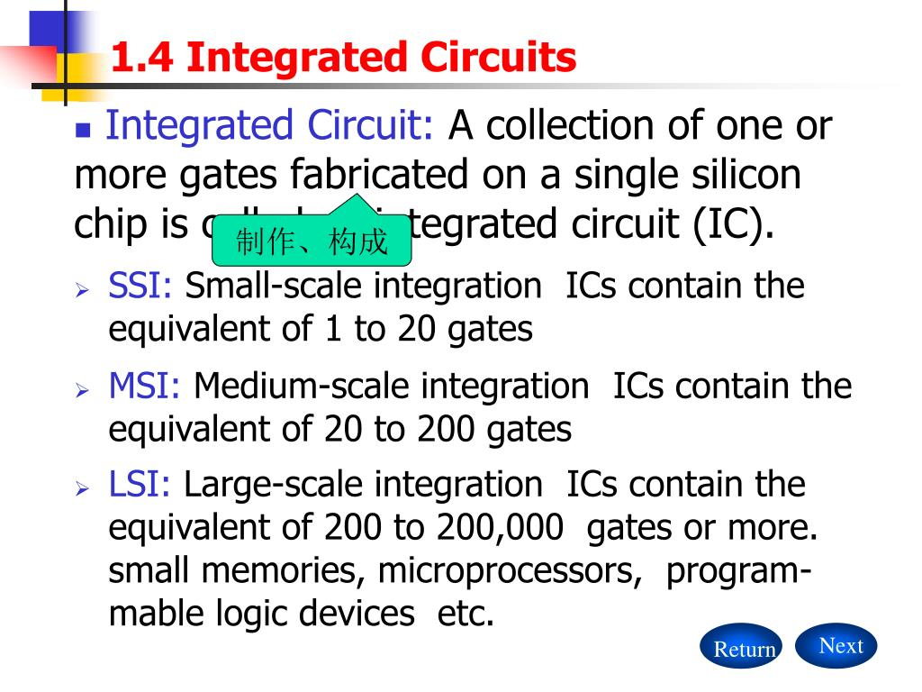 Ppt 14 Integrated Circuits Powerpoint Presentation Id7016973 Logic Gates 1 4 N