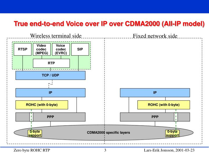 True end to end voice over ip over cdma2000 all ip model