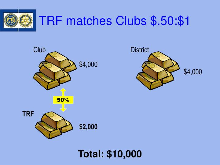 TRF matches Clubs $.50:$1