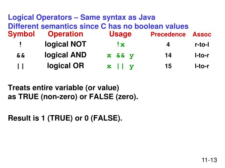 Logical Operators – Same syntax as Java