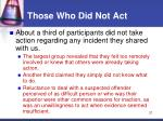 those who did not act