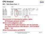 cpu analyse4