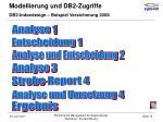 modellierung und db2 zugriffe28