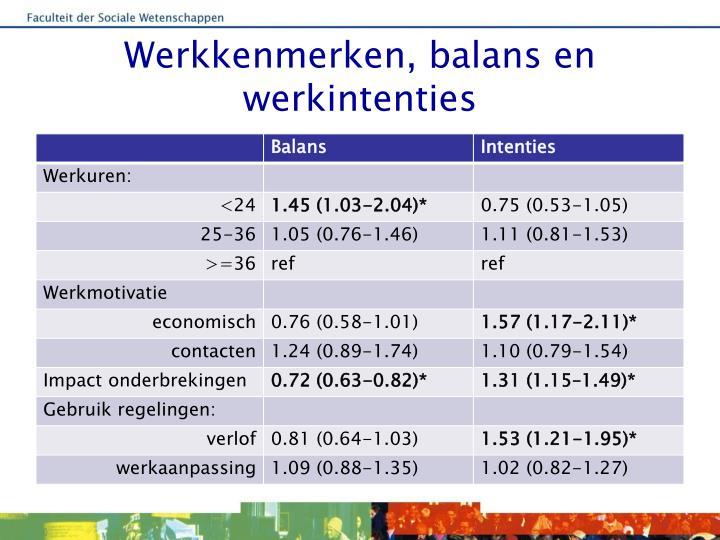 Werkkenmerken, balans en werkintenties