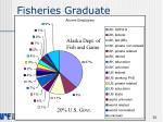 fisheries graduate employers