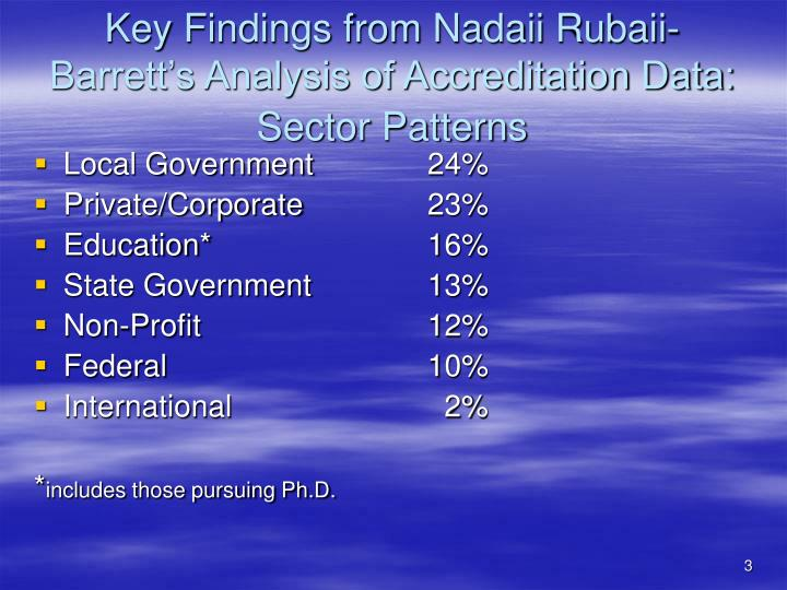 Key findings from nadaii rubaii barrett s analysis of accreditation data sector patterns