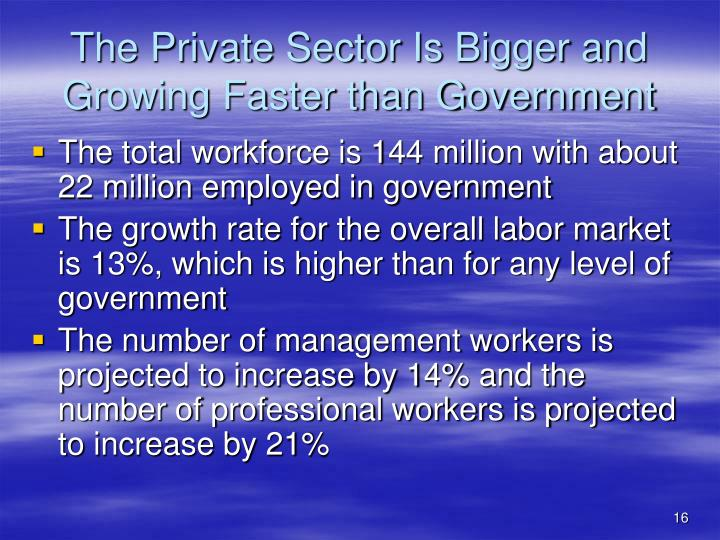 The Private Sector Is Bigger and Growing Faster than Government