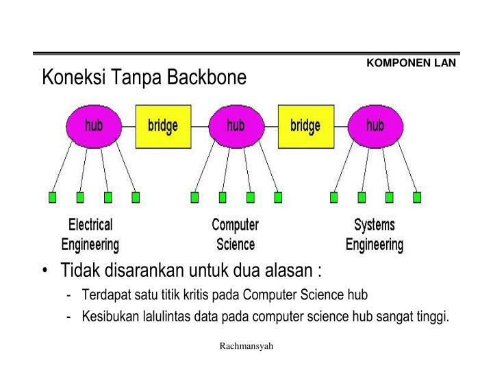 Koneksi Tanpa Backbone