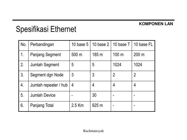 Spesifikasi Ethernet