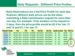 daily requests different price profiles