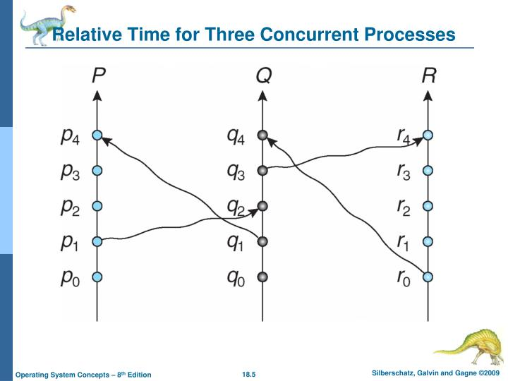 Relative Time for Three Concurrent Processes