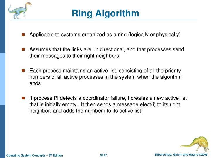 Ring Algorithm