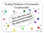 scaling problems of symmetric cryptography