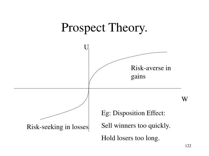 Prospect Theory.
