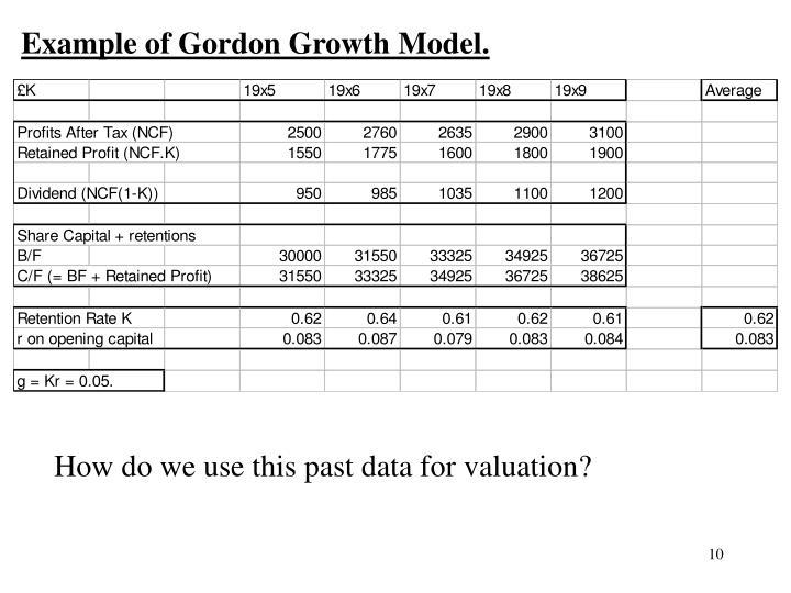 Example of Gordon Growth Model.