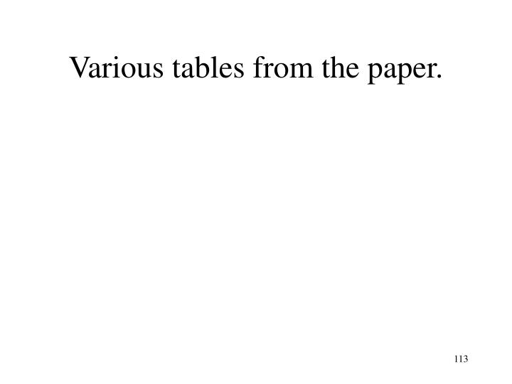 Various tables from the paper.
