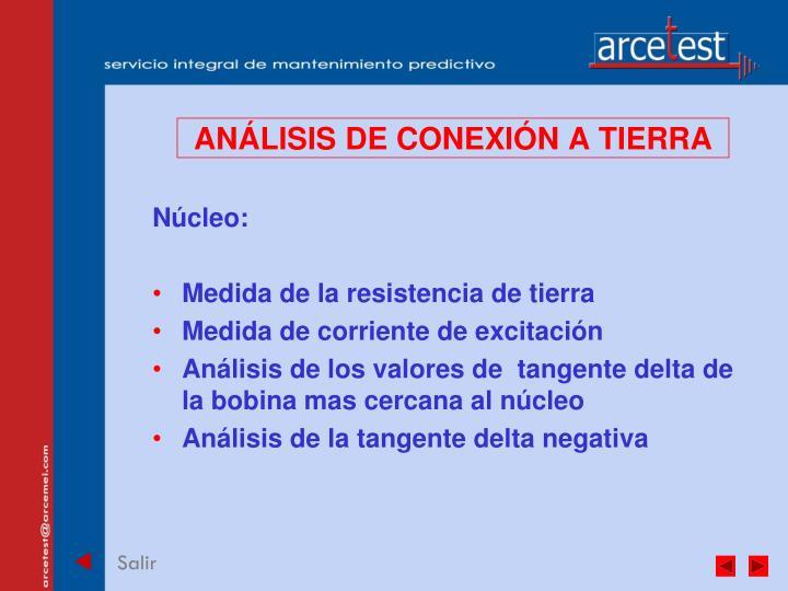 ANÁLISIS DE CONEXIÓN A TIERRA