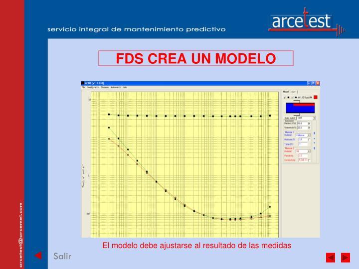 FDS CREA UN MODELO