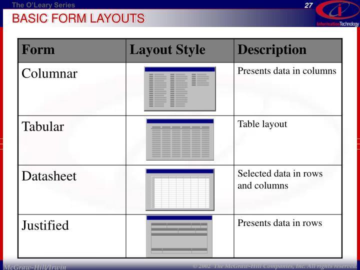 BASIC FORM LAYOUTS