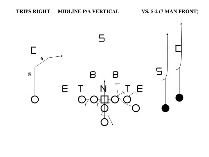 TRIPS RIGHT	MIDLINE P/A VERTICAL		VS. 5-2 (7 MAN FRONT)