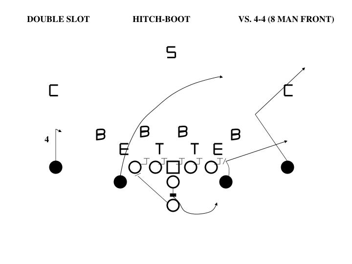 DOUBLE SLOT		HITCH-BOOT		VS. 4-4 (8 MAN FRONT)