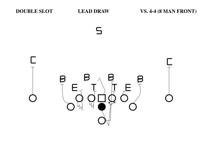 DOUBLE SLOT		LEAD DRAW		VS. 4-4 (8 MAN FRONT)
