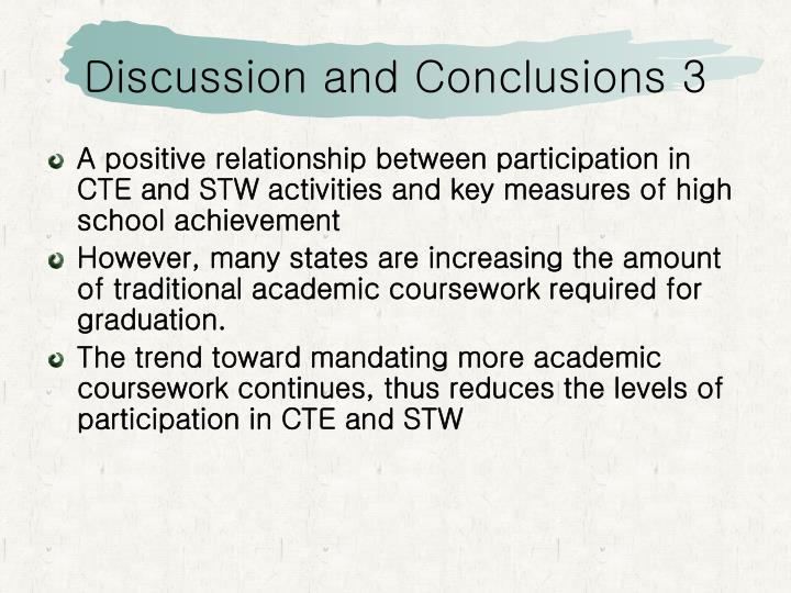 Discussion and Conclusions 3