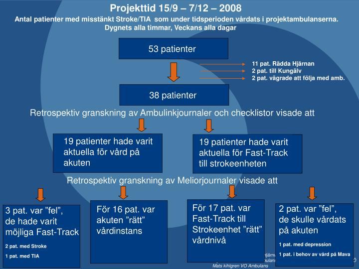 Projekttid 15/9 – 7/12 – 2008