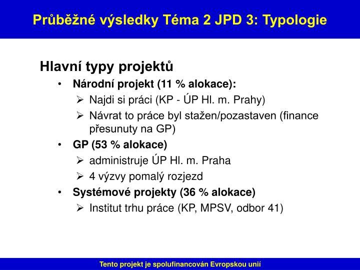 Hlavní typy projektů