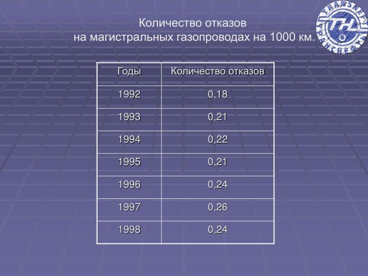download Big Data Analytics