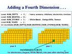 adding a fourth dimension