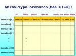 animaltype bronxzoo max size1