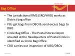 bag office1