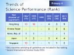 trends of science performance rank
