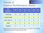 trends of science performance rank1