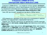 corba interoperable object reference ior