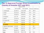 top 10 approved foreign direct investments by country of investor 2011 and 2012