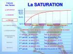 la saturation1