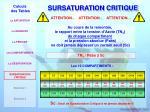 sursaturation critique