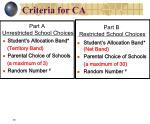 criteria for ca