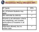 discretionary places allocation dp